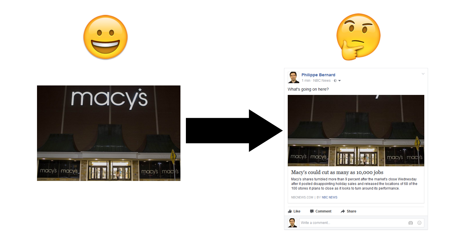 Facebook Open Graph image: You're (probably) doing it wrong